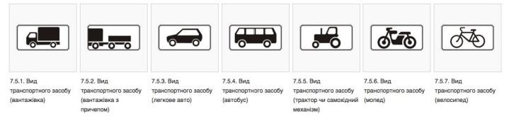 Деякі із пропозицій дорожніх знаків